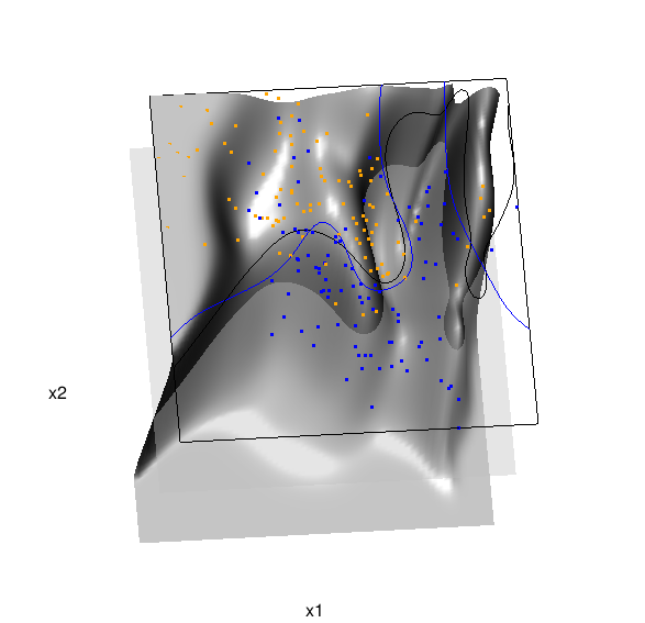 More 3D Graphics (rgl) for Classification with Local Logistic Regression and Kernel Density Estimates (from The Elements of Statistical Learning)